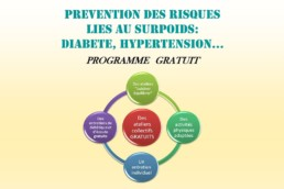 Prevention Surpoids 1